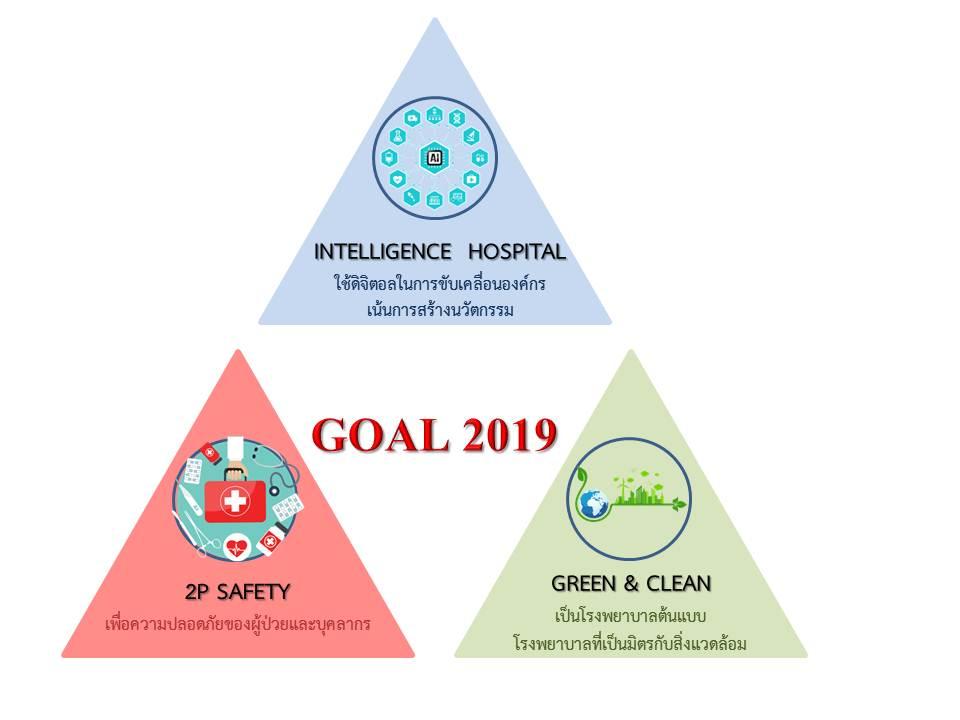goal-2019