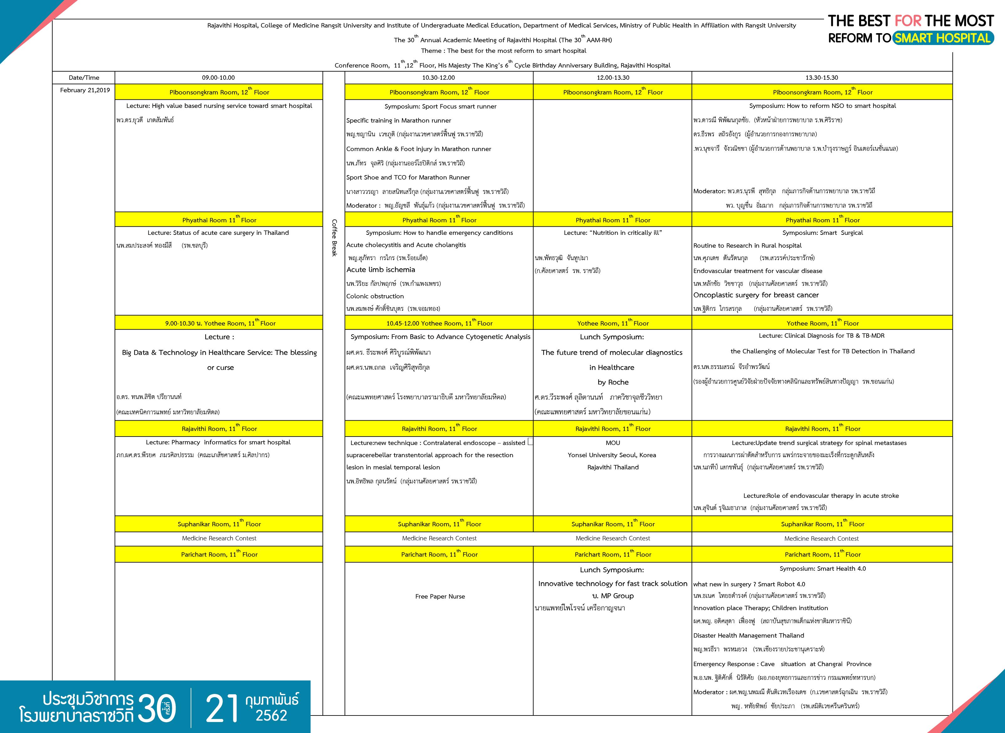 2-30-01-62-%e0%b8%81%e0%b8%b3%e0%b8%ab%e0%b8%99%e0%b8%94%e0%b8%81%e0%b8%b2%e0%b8%a3-program-thai-1