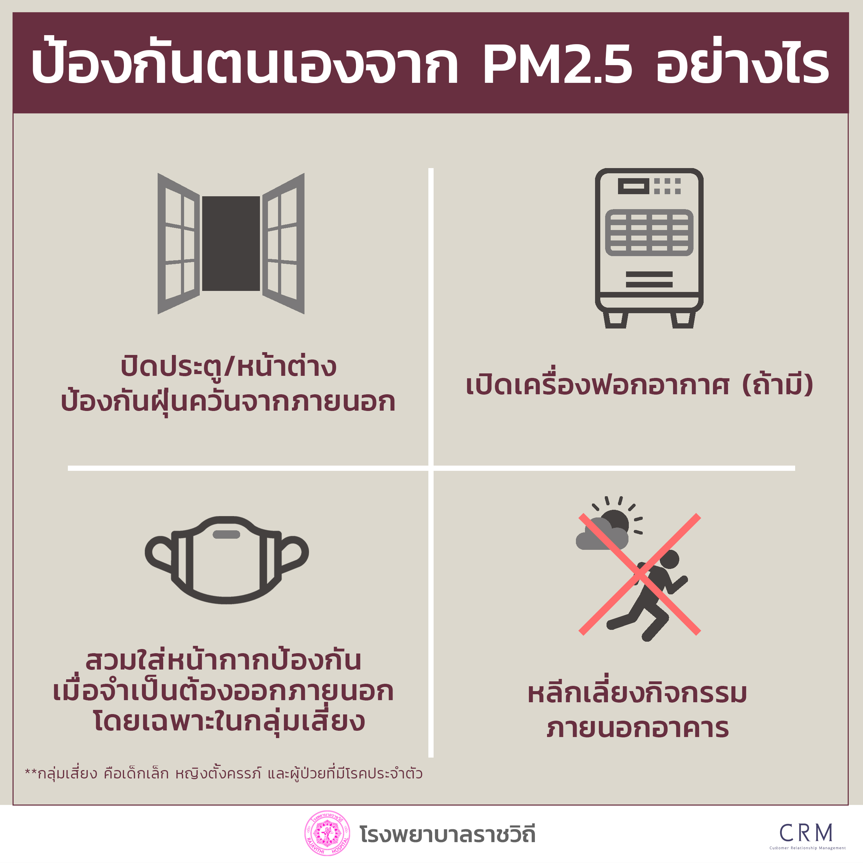 pm-2-5-5